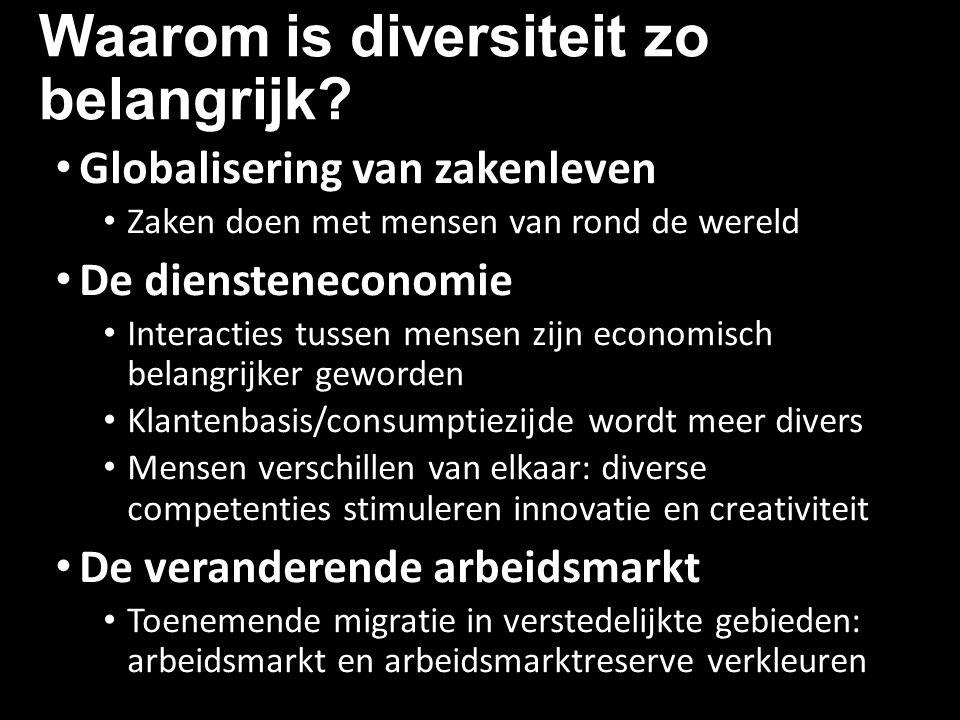 Waarom is diversiteit zo belangrijk? Globalisering van zakenleven Zaken doen met mensen van rond de wereld De diensteneconomie Interacties tussen mens