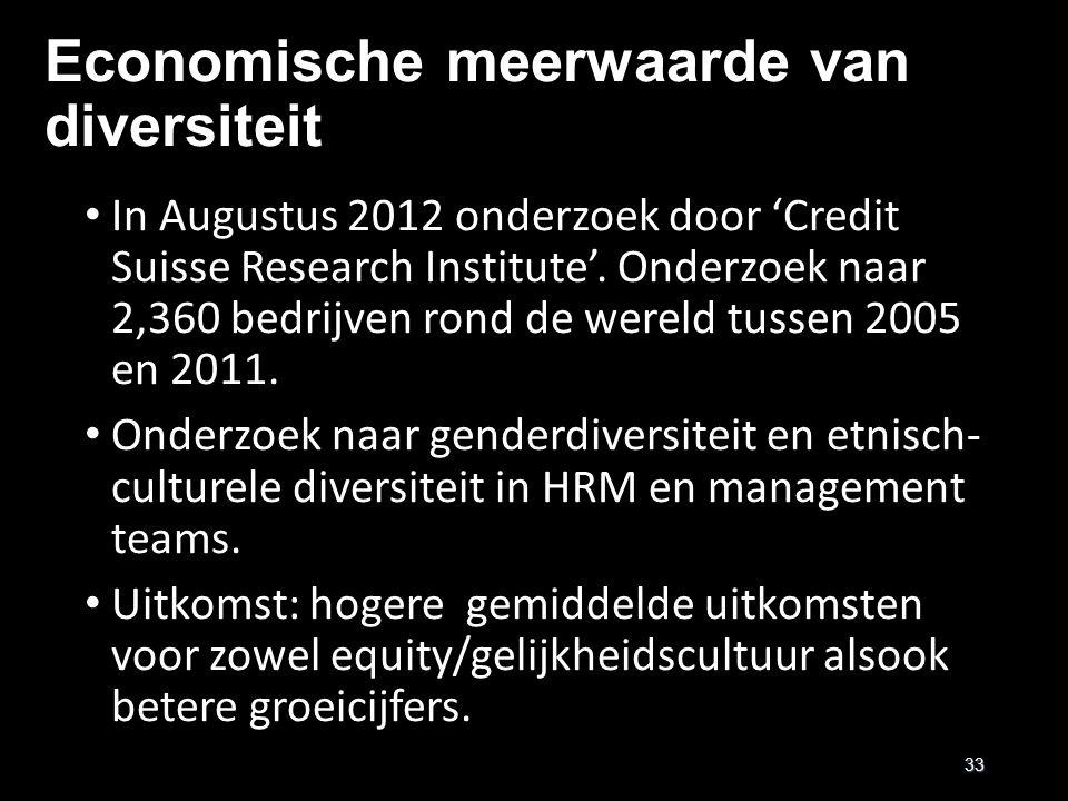 Economische meerwaarde van diversiteit In Augustus 2012 onderzoek door 'Credit Suisse Research Institute'. Onderzoek naar 2,360 bedrijven rond de were