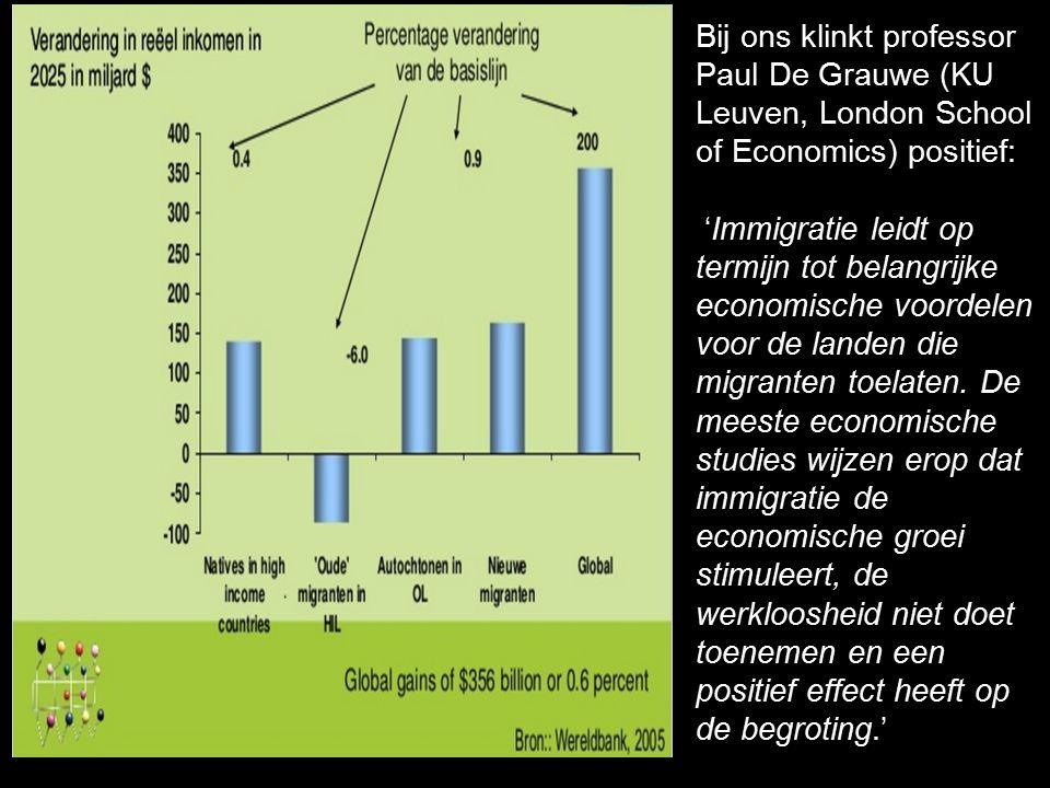 Bij ons klinkt professor Paul De Grauwe (KU Leuven, London School of Economics) positief: 'Immigratie leidt op termijn tot belangrijke economische voo