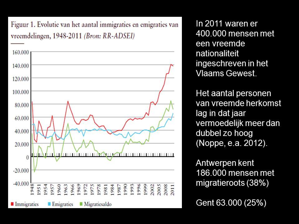 In 2011 waren er 400.000 mensen met een vreemde nationaliteit ingeschreven in het Vlaams Gewest. Het aantal personen van vreemde herkomst lag in dat j