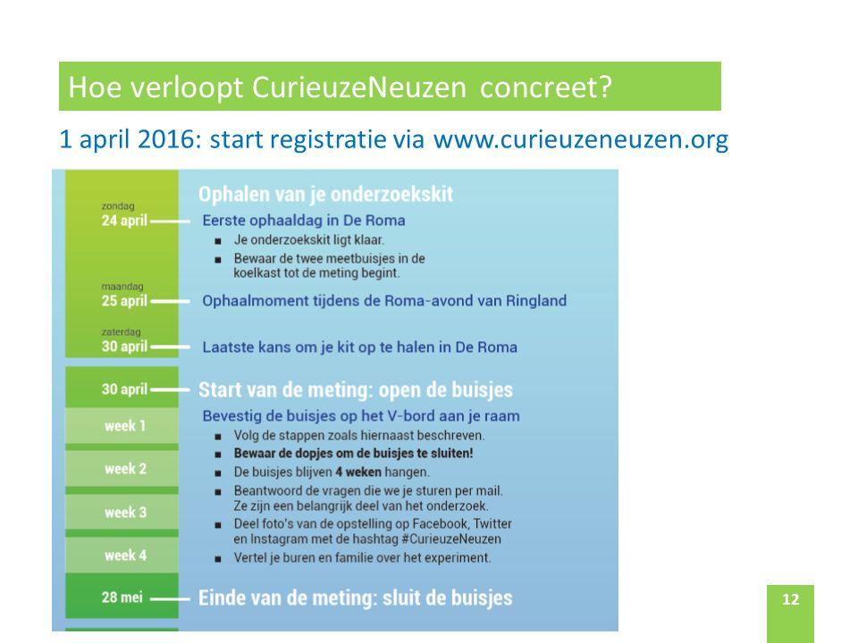 12 Hoe verloopt CurieuzeNeuzen concreet? 1 april 2016: start registratie via www.curieuzeneuzen.org