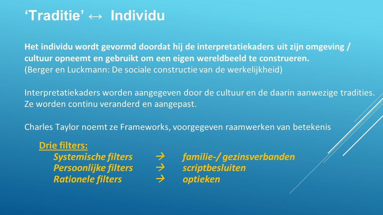 'Traditie' ↔Individu Het individu wordt gevormd doordat hij de interpretatiekaders uit zijn omgeving / cultuur opneemt en gebruikt om een eigen wereldbeeld te construeren.