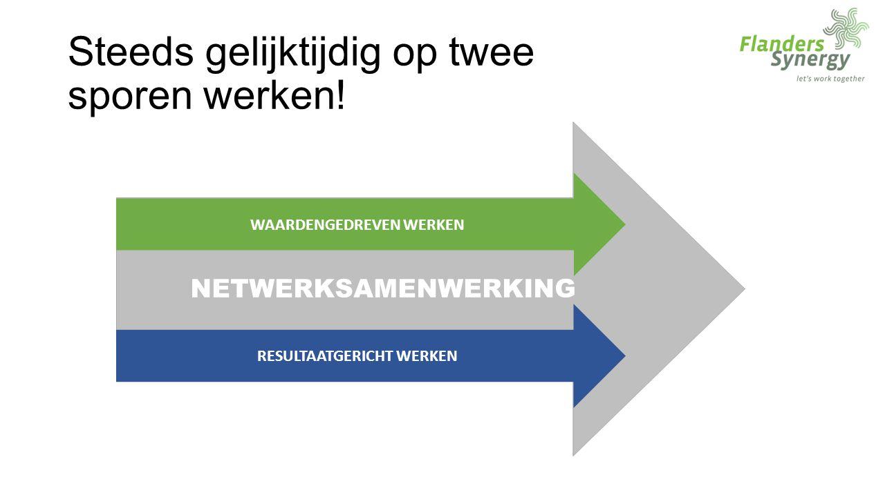 NETWERKSAMENWERKING WAARDENGEDREVEN WERKEN RESULTAATGERICHT WERKEN Steeds gelijktijdig op twee sporen werken!