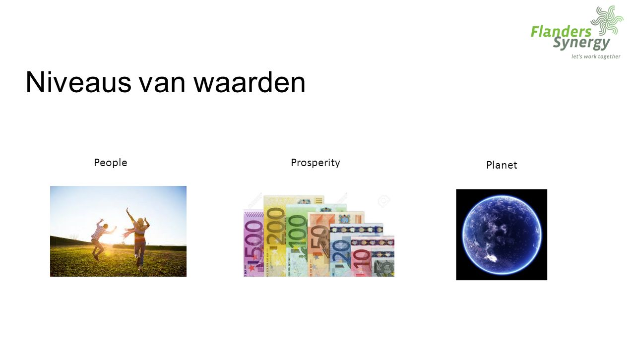 Niveaus van waarden PeopleProsperity Planet