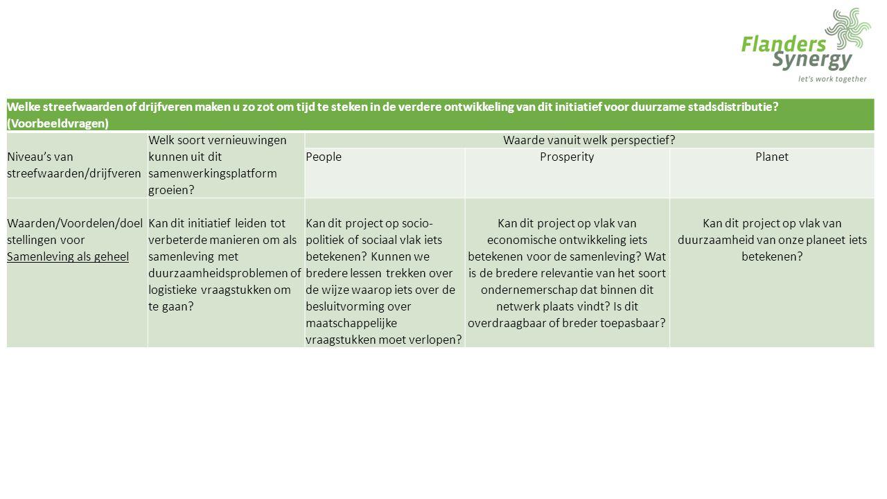 Welke streefwaarden of drijfveren maken u zo zot om tijd te steken in de verdere ontwikkeling van dit initiatief voor duurzame stadsdistributie.
