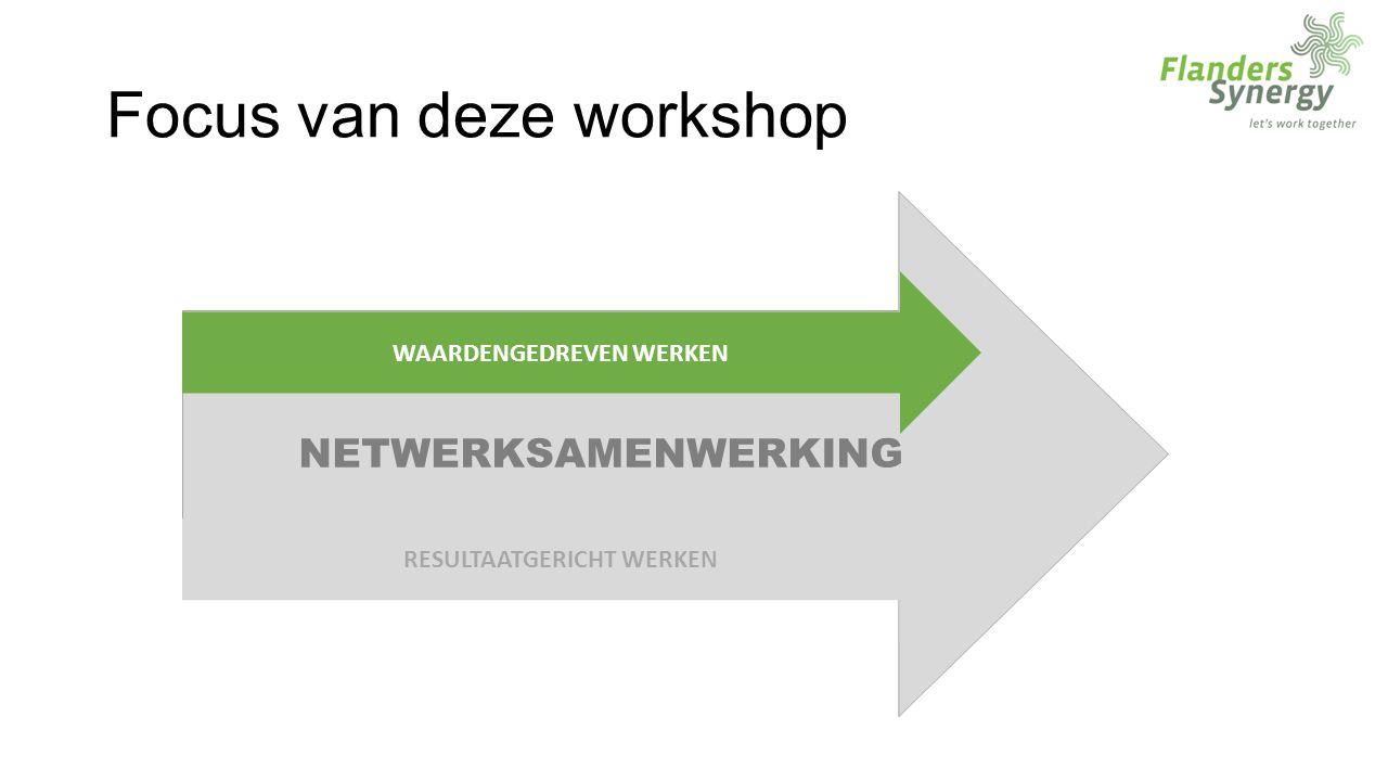 Focus van deze workshop NETWERKSAMENWERKING WAARDENGEDREVEN WERKEN RESULTAATGERICHT WERKEN