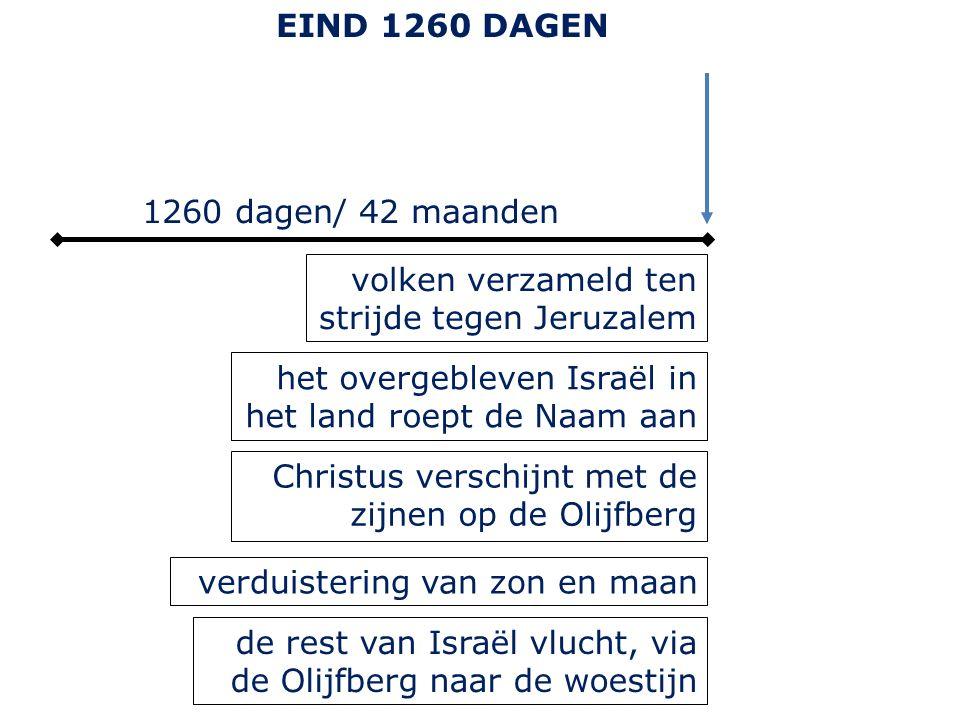 volken verzameld ten strijde tegen Jeruzalem het overgebleven Israël in het land roept de Naam aan 1260 dagen/ 42 maanden Christus verschijnt met de zijnen op de Olijfberg de rest van Israël vlucht, via de Olijfberg naar de woestijn verduistering van zon en maan EIND 1260 DAGEN