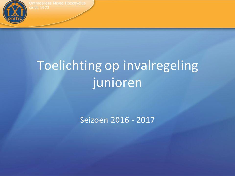 Toelichting op invalregeling junioren Seizoen 2016 - 2017