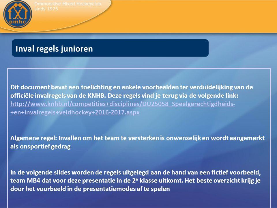 Dit document bevat een toelichting en enkele voorbeelden ter verduidelijking van de officiële invalregels van de KNHB. Deze regels vind je terug via d