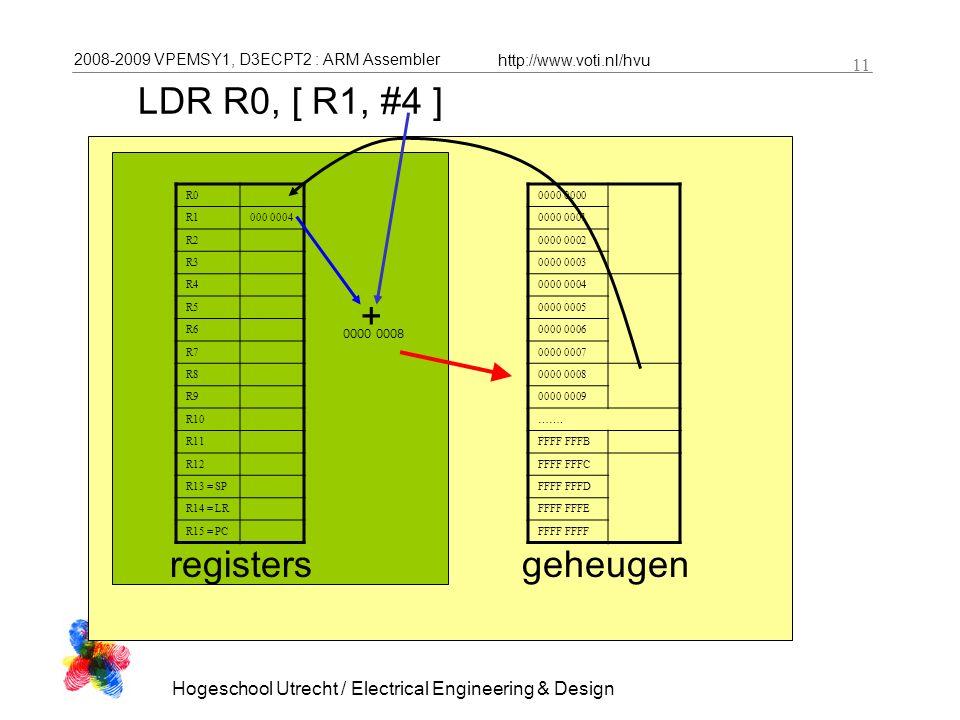 2008-2009 VPEMSY1, D3ECPT2 : ARM Assembler http://www.voti.nl/hvu Hogeschool Utrecht / Electrical Engineering & Design 11 LDR R0, [ R1, #4 ] R0 R1000