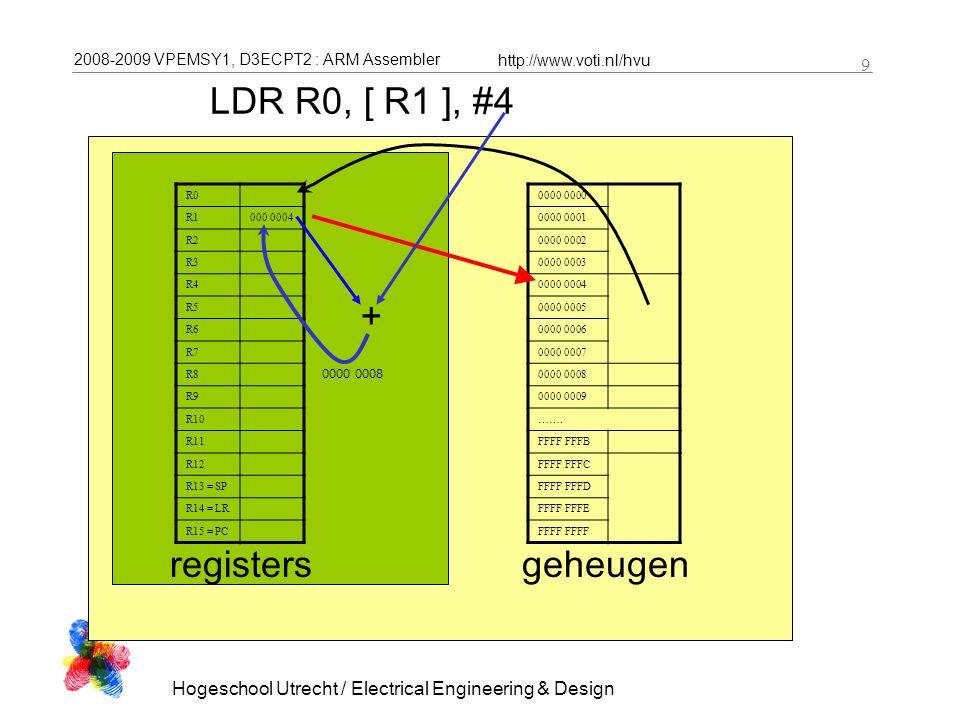 2008-2009 VPEMSY1, D3ECPT2 : ARM Assembler http://www.voti.nl/hvu Hogeschool Utrecht / Electrical Engineering & Design 9 LDR R0, [ R1 ], #4 R0 R1000 0