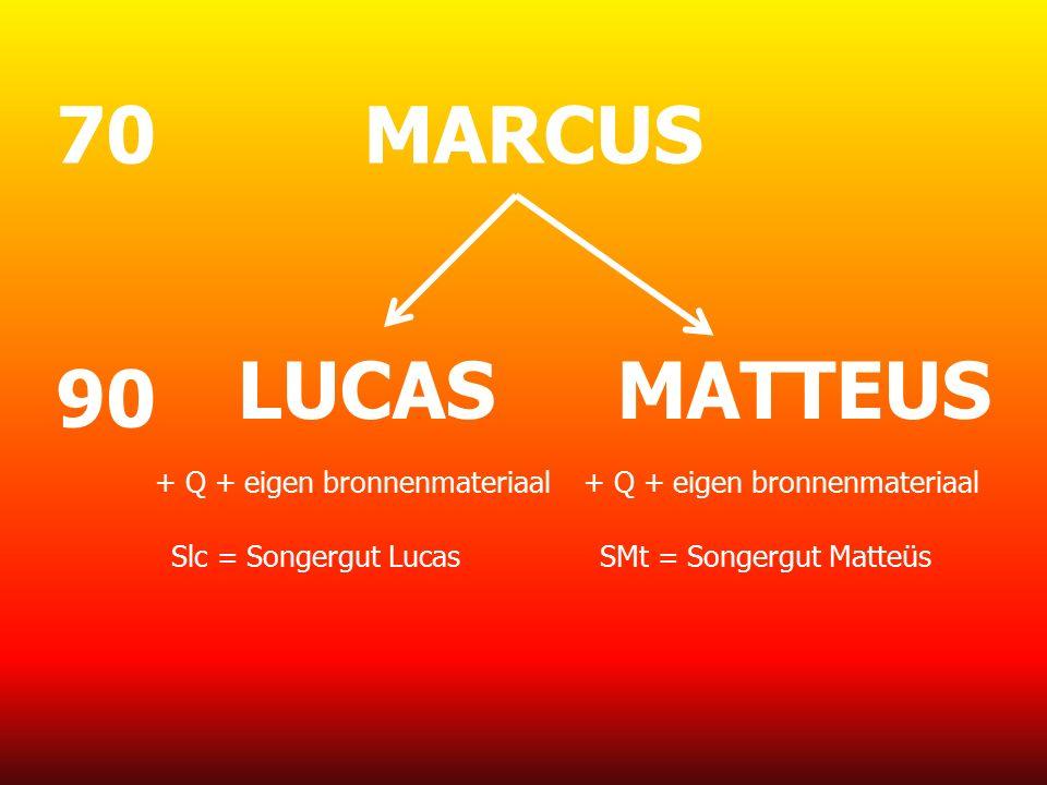 70 MARCUS 90 LUCASMATTEUS + Q + eigen bronnenmateriaal Slc = Songergut LucasSMt = Songergut Matteüs