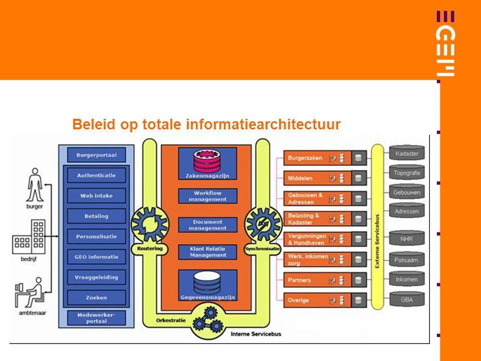 Beleid op totale informatiearchitectuur