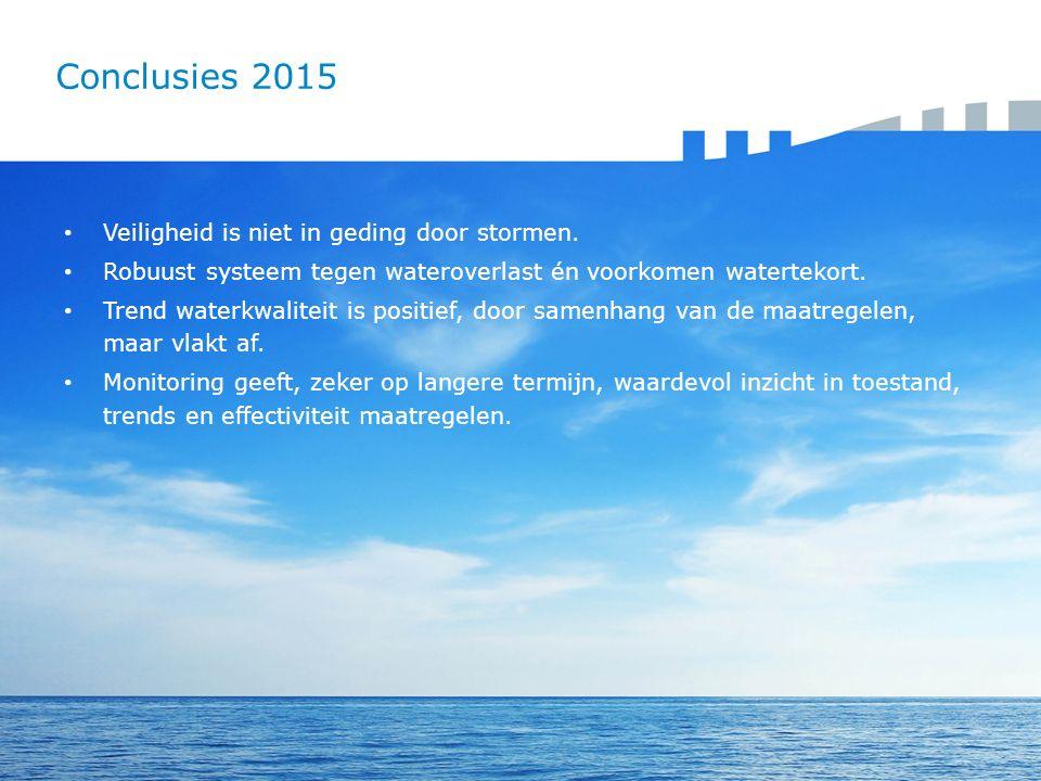 Conclusies 2015 Veiligheid is niet in geding door stormen. Robuust systeem tegen wateroverlast én voorkomen watertekort. Trend waterkwaliteit is posit