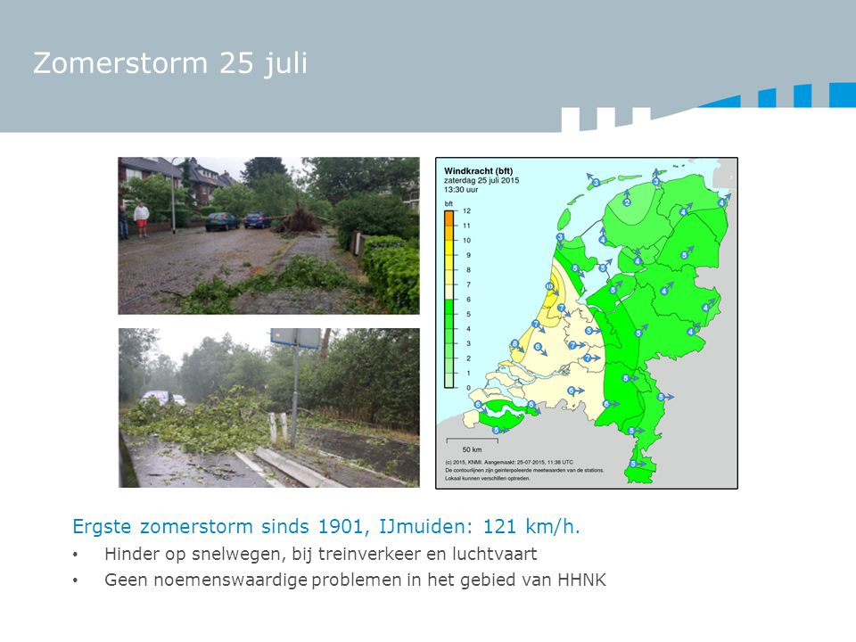 Zomerstorm 25 juli Ergste zomerstorm sinds 1901, IJmuiden: 121 km/h. Hinder op snelwegen, bij treinverkeer en luchtvaart Geen noemenswaardige probleme
