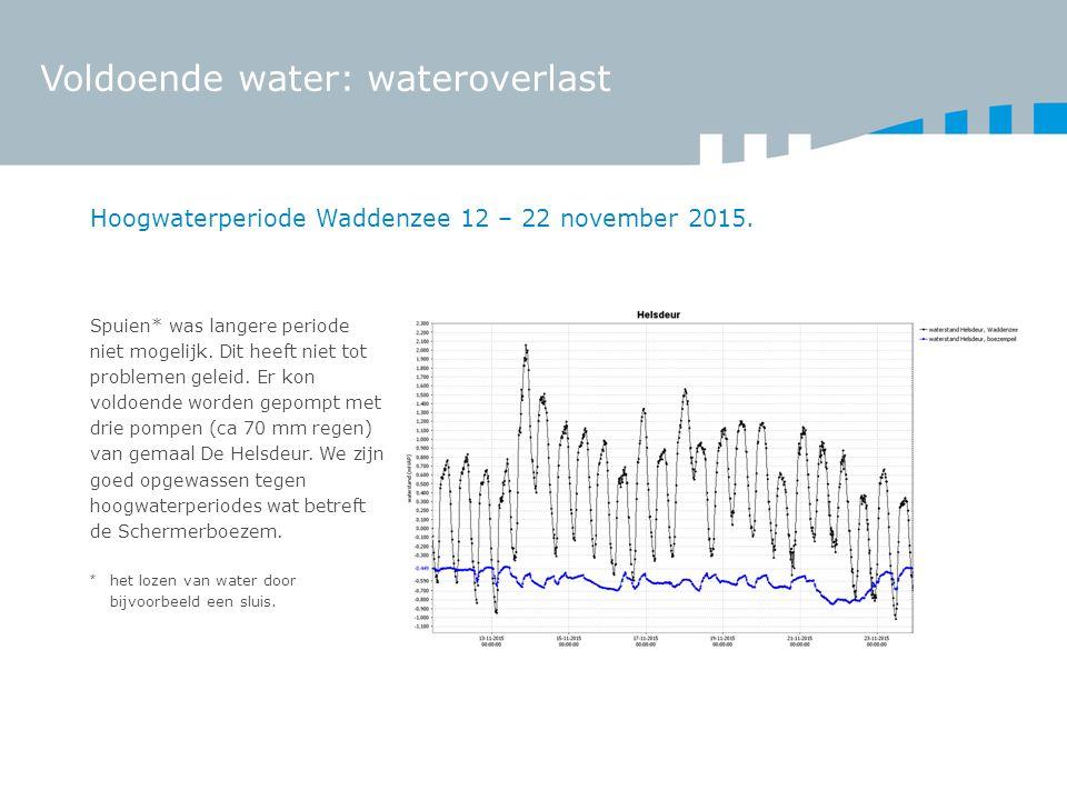 Voldoende water: wateroverlast Hoogwaterperiode Waddenzee 12 – 22 november 2015. Spuien* was langere periode niet mogelijk. Dit heeft niet tot problem