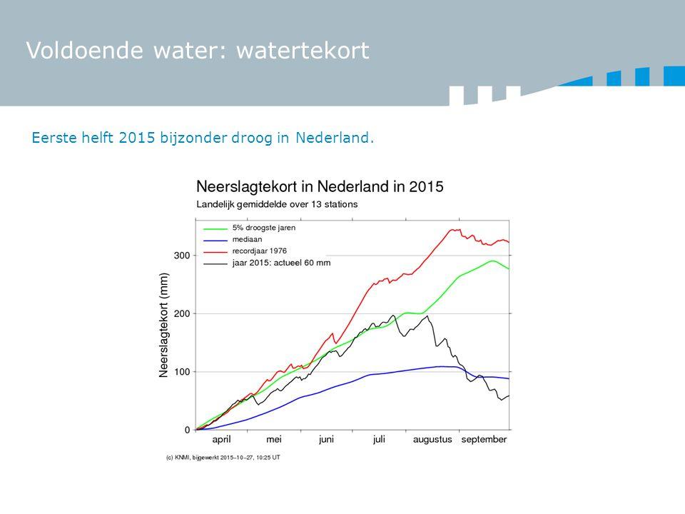 Voldoende water: watertekort Eerste helft 2015 bijzonder droog in Nederland.