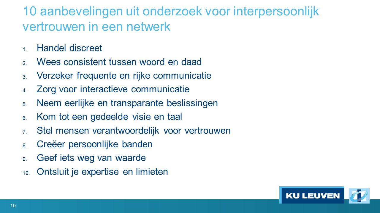 10 aanbevelingen uit onderzoek voor interpersoonlijk vertrouwen in een netwerk 1.
