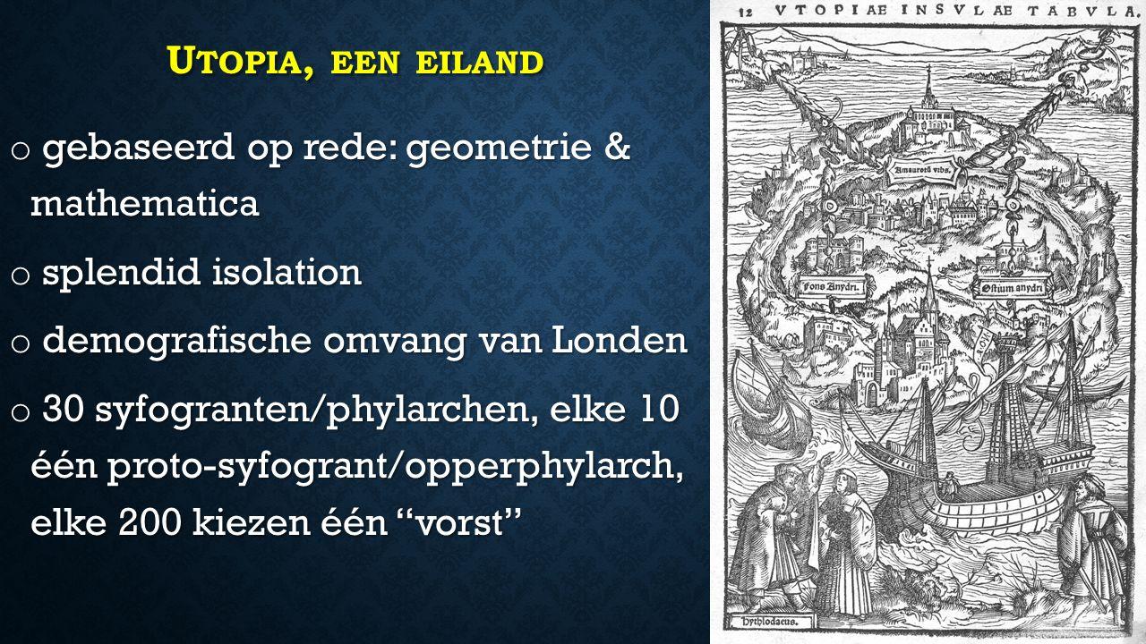 U TOPIA, EEN EILAND o gebaseerd op rede: geometrie & mathematica o splendid isolation o demografische omvang van Londen o 30 syfogranten/phylarchen, elke 10 één proto-syfogrant/opperphylarch, elke 200 kiezen één vorst