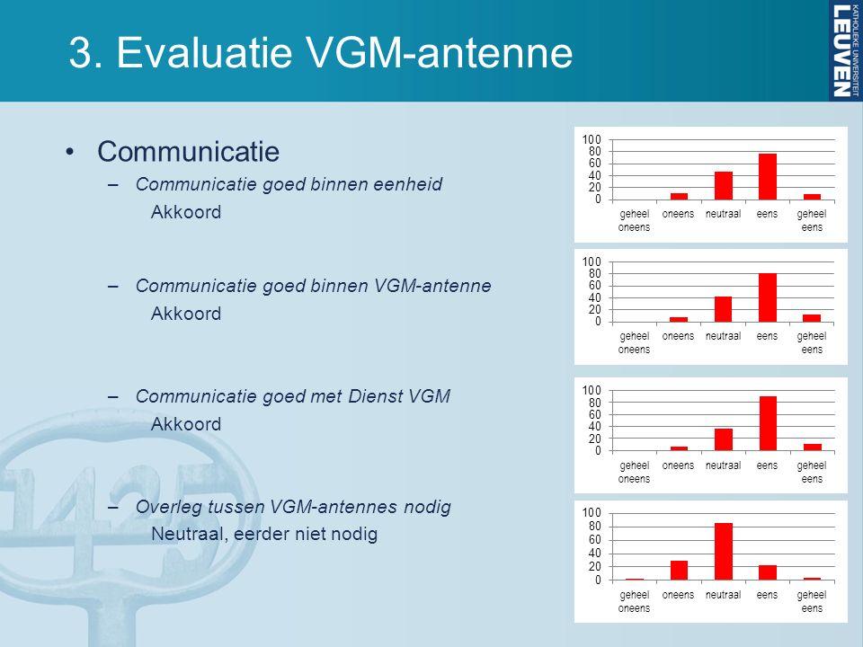 3. Evaluatie VGM-antenne Communicatie –Communicatie goed binnen eenheid Akkoord –Communicatie goed binnen VGM-antenne Akkoord –Communicatie goed met D