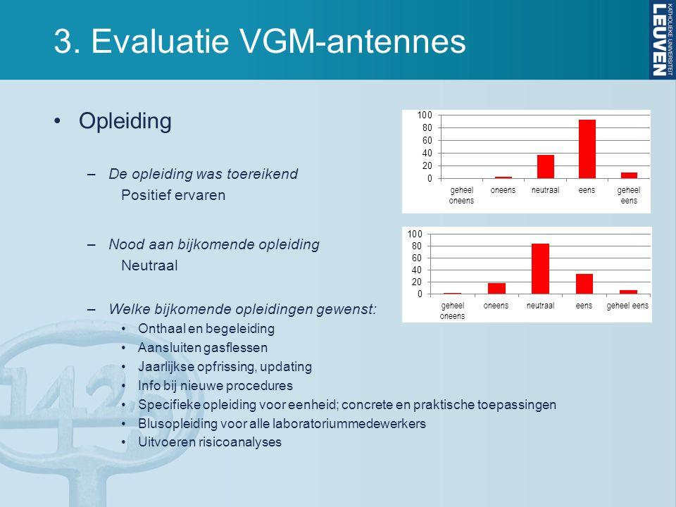 3. Evaluatie VGM-antennes Opleiding –De opleiding was toereikend Positief ervaren –Nood aan bijkomende opleiding Neutraal –Welke bijkomende opleidinge