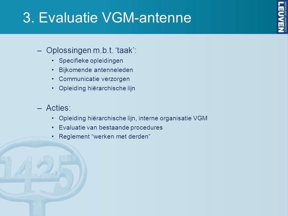 3. Evaluatie VGM-antenne –Oplossingen m.b.t.