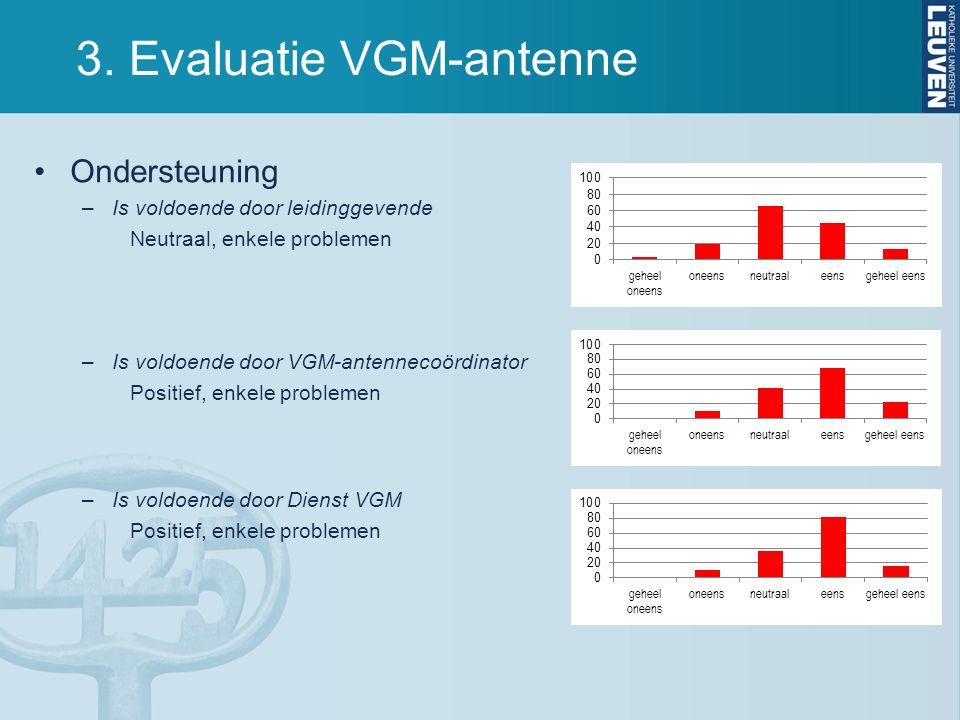 3. Evaluatie VGM-antenne Ondersteuning –Is voldoende door leidinggevende Neutraal, enkele problemen –Is voldoende door VGM-antennecoördinator Positief