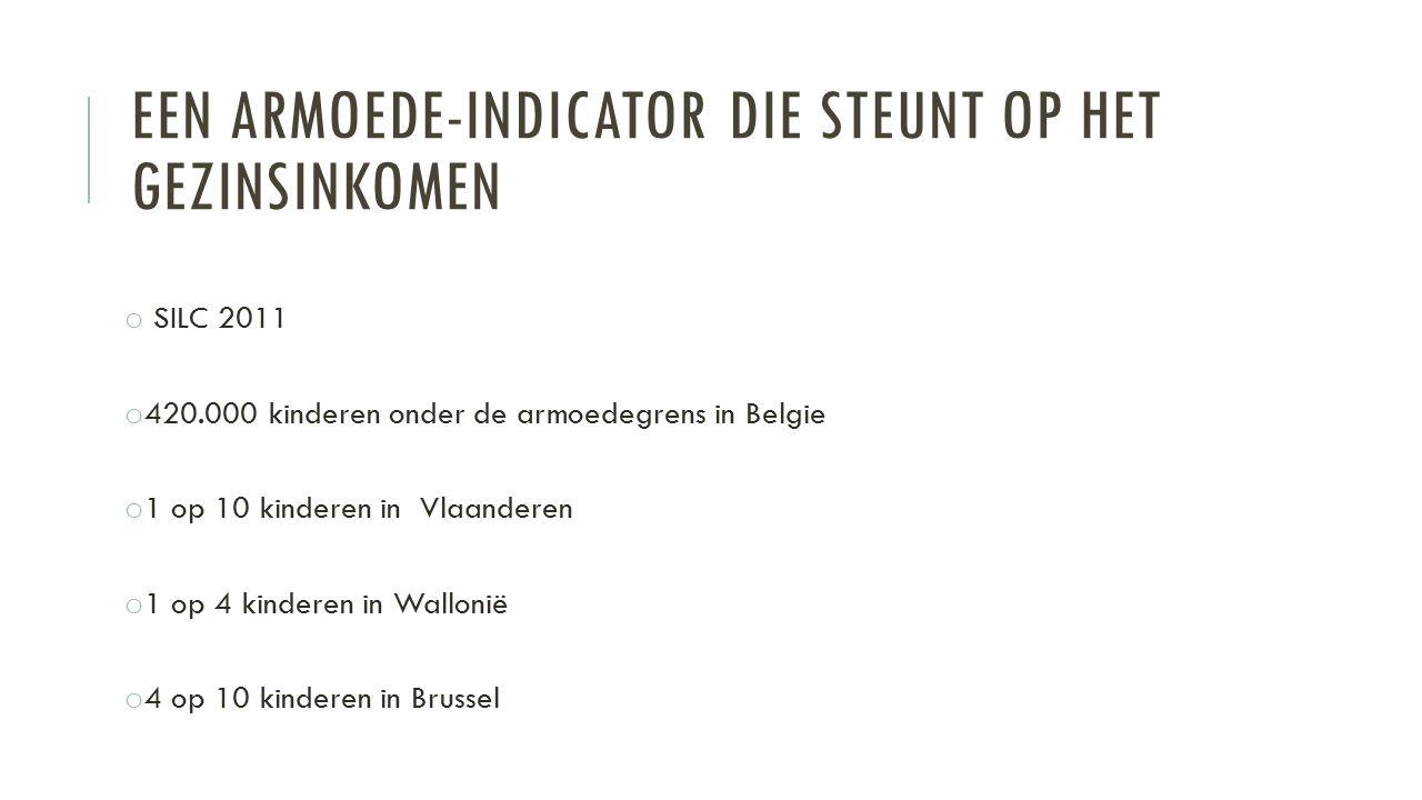 EEN ARMOEDE-INDICATOR DIE STEUNT OP HET GEZINSINKOMEN o SILC 2011 o 420.000 kinderen onder de armoedegrens in Belgie o 1 op 10 kinderen in Vlaanderen