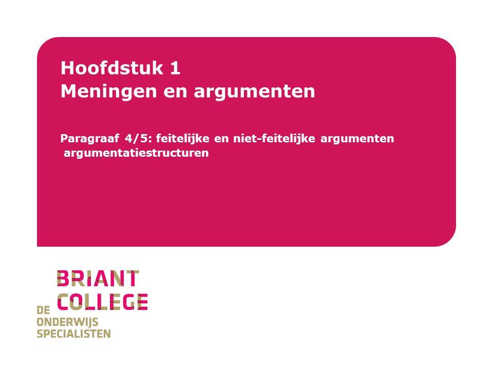 Briant College Hoofdstuk 1 Meningen en argumenten Paragraaf 4/5: feitelijke en niet-feitelijke argumenten argumentatiestructuren