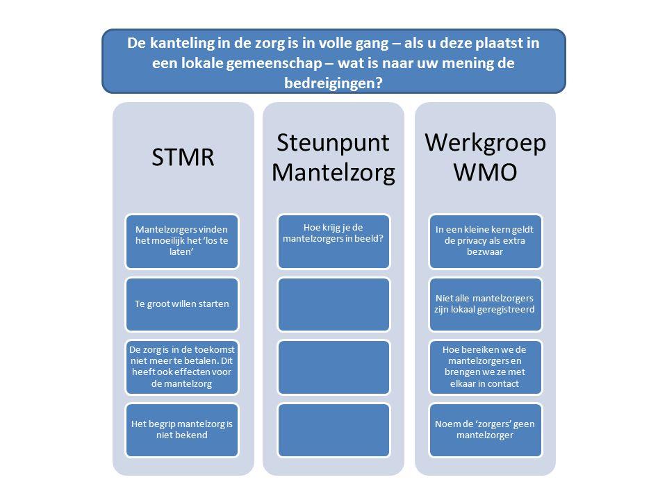 STMR Mantelzorgers vinden het moeilijk het 'los te laten' Te groot willen starten De zorg is in de toekomst niet meer te betalen. Dit heeft ook effect
