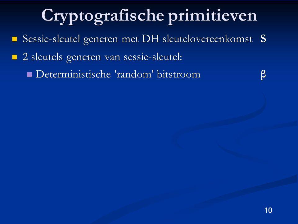 10 Cryptografische primitieven Sessie-sleutel generen met DH sleutelovereenkomstS Sessie-sleutel generen met DH sleutelovereenkomstS 2 sleutels generen van sessie-sleutel: 2 sleutels generen van sessie-sleutel: Deterministische random bitstroomβ Deterministische random bitstroomβ