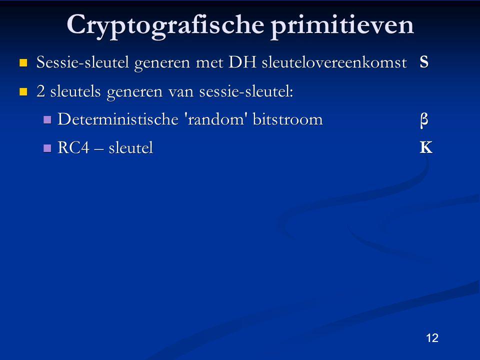 12 Cryptografische primitieven Sessie-sleutel generen met DH sleutelovereenkomstS Sessie-sleutel generen met DH sleutelovereenkomstS 2 sleutels generen van sessie-sleutel: 2 sleutels generen van sessie-sleutel: Deterministische random bitstroomβ Deterministische random bitstroomβ RC4 – sleutelK RC4 – sleutelK