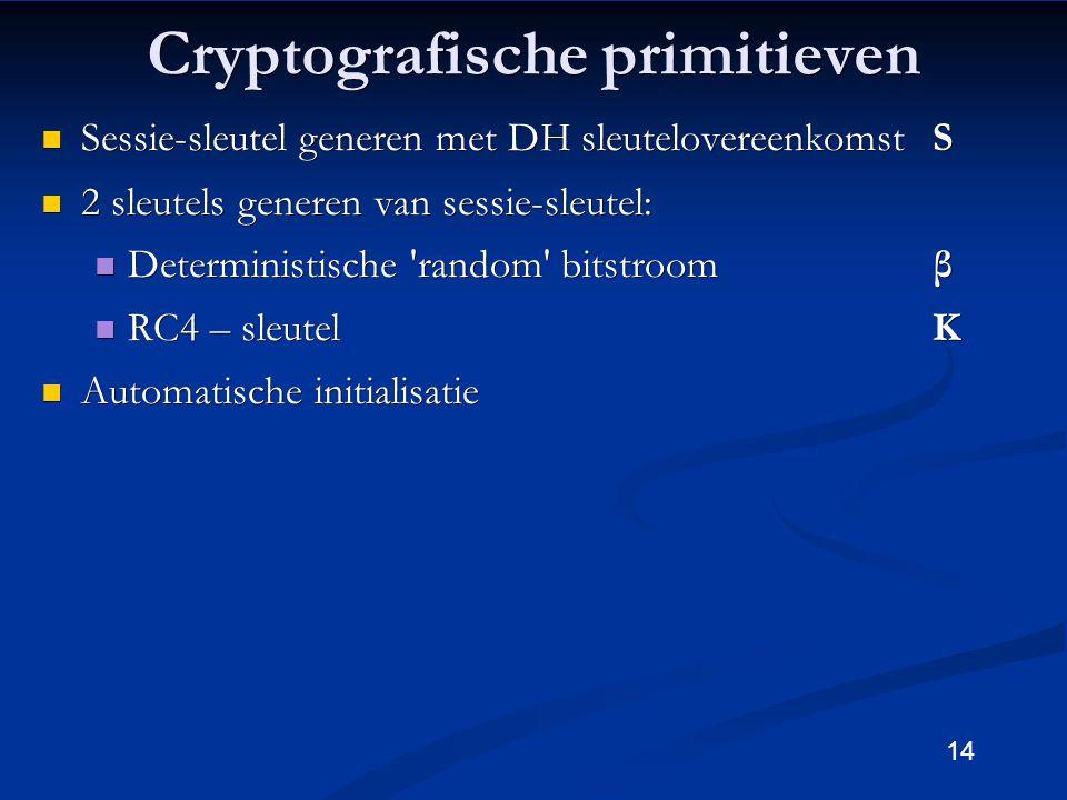 14 Cryptografische primitieven Sessie-sleutel generen met DH sleutelovereenkomstS Sessie-sleutel generen met DH sleutelovereenkomstS 2 sleutels generen van sessie-sleutel: 2 sleutels generen van sessie-sleutel: Deterministische random bitstroomβ Deterministische random bitstroomβ RC4 – sleutelK RC4 – sleutelK Automatische initialisatie Automatische initialisatie