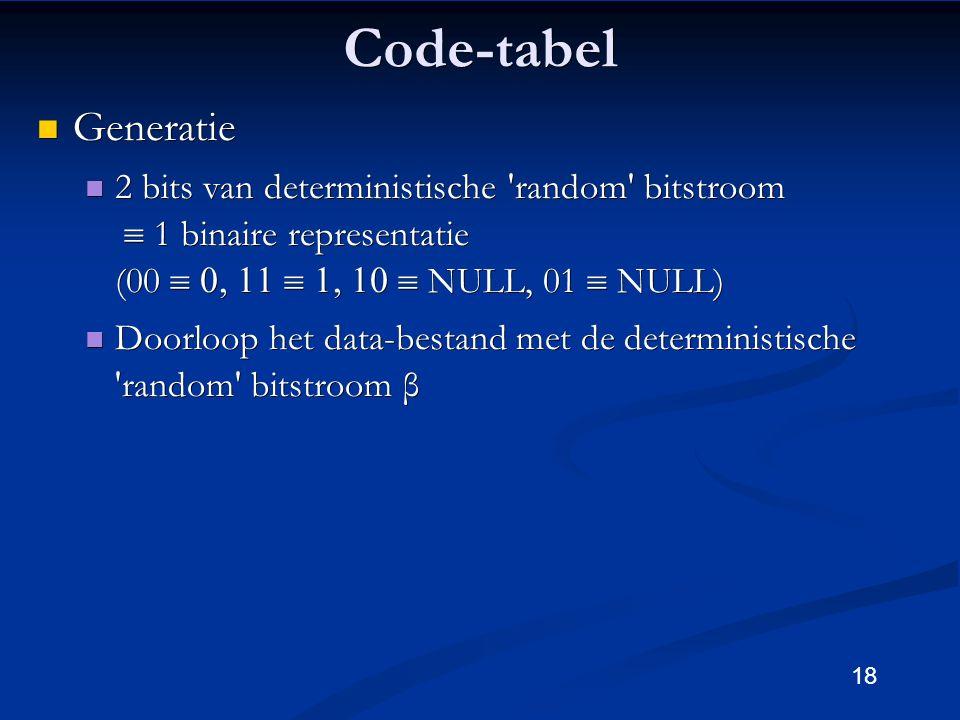 18Code-tabel Generatie Generatie 2 bits van deterministische random bitstroom  1 binaire representatie (00  NULL, 01  NULL) 2 bits van deterministische random bitstroom  1 binaire representatie (00  NULL, 01  NULL) Doorloop het data-bestand met de deterministische random bitstroom β Doorloop het data-bestand met de deterministische random bitstroom β