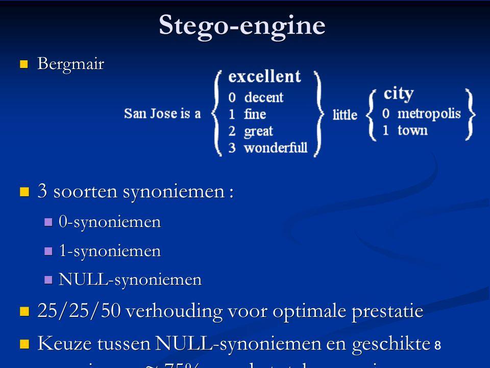 8Stego-engine Bergmair Bergmair 3 soorten synoniemen : 3 soorten synoniemen : 0-synoniemen 0-synoniemen 1-synoniemen 1-synoniemen NULL-synoniemen NULL-synoniemen 25/25/50 verhouding voor optimale prestatie 25/25/50 verhouding voor optimale prestatie Keuze tussen NULL-synoniemen en geschikte synoniemen ≈ 75% van de totale synoniemen Keuze tussen NULL-synoniemen en geschikte synoniemen ≈ 75% van de totale synoniemen