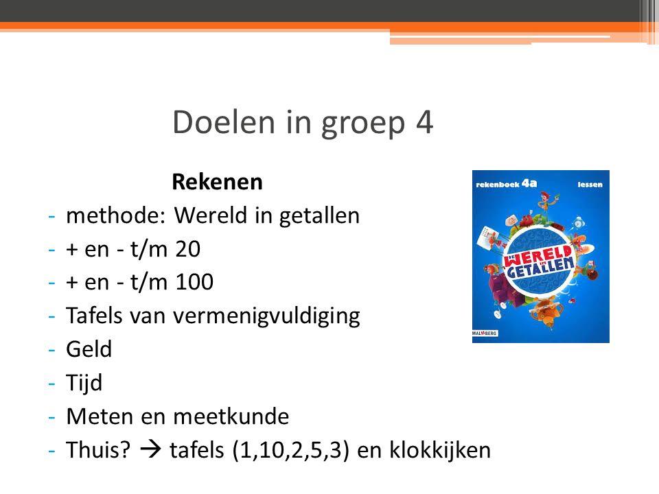 Doelen in groep 4 Rekenen -methode: Wereld in getallen -+ en - t/m 20 -+ en - t/m 100 -Tafels van vermenigvuldiging -Geld -Tijd -Meten en meetkunde -Thuis.