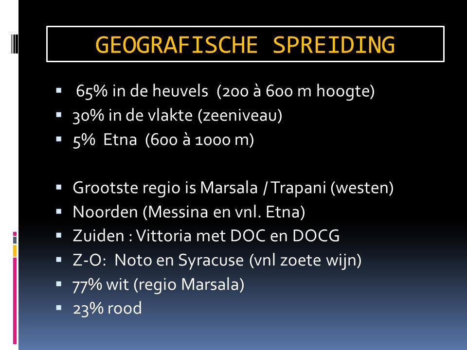  65% in de heuvels (200 à 600 m hoogte)  30% in de vlakte (zeeniveau)  5% Etna (600 à 1000 m)  Grootste regio is Marsala / Trapani (westen)  Noorden (Messina en vnl.