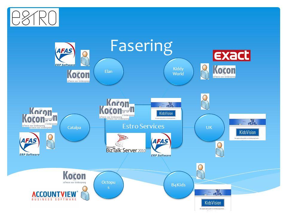 Fasering Estro Services
