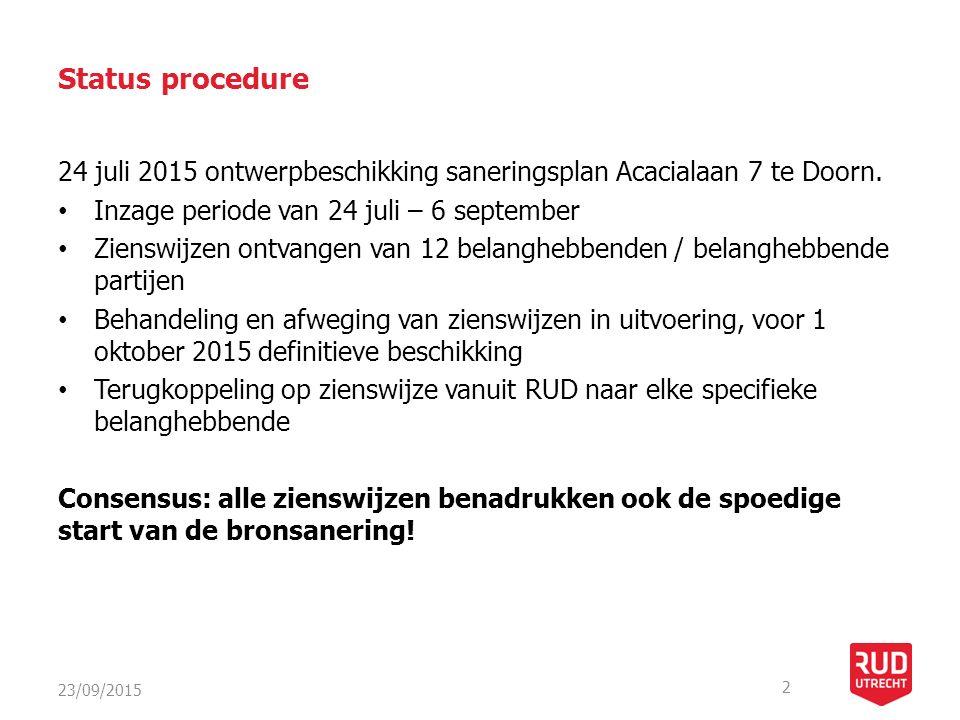 Status procedure 24 juli 2015 ontwerpbeschikking saneringsplan Acacialaan 7 te Doorn.