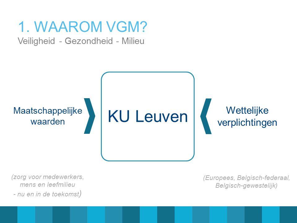 BURGERLIJKE AANSPRAKELIJKHEID KU Leuven-verzekering via arbeidsovereenkomst Behalve bij 1.