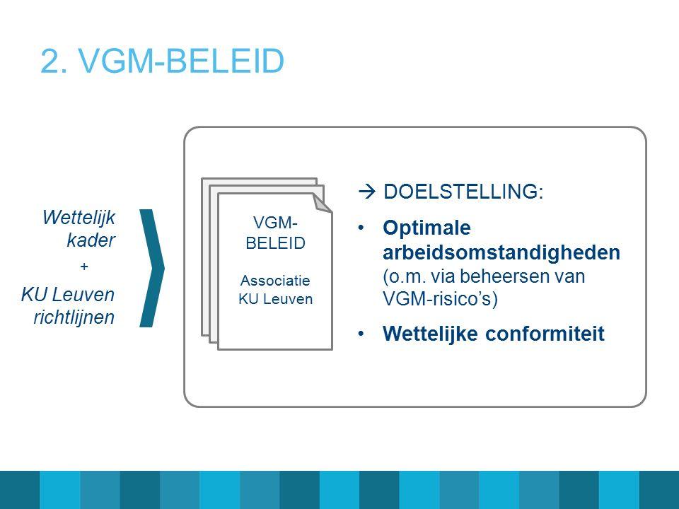 2. VGM-BELEID Wettelijk kader KU Leuven richtlijnen + VGM- BELEID Associatie KU Leuven  DOELSTELLING: Optimale arbeidsomstandigheden (o.m. via beheer