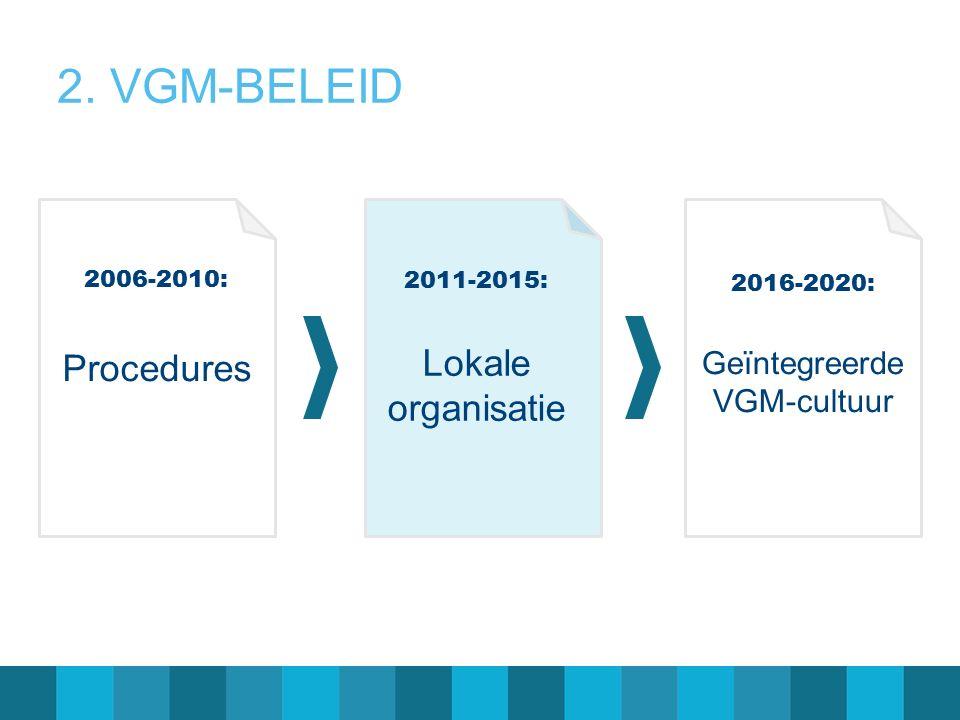 2. VGM-BELEID 2006-2010: Procedures 2011-2015: Lokale organisatie 2016-2020: Geïntegreerde VGM-cultuur