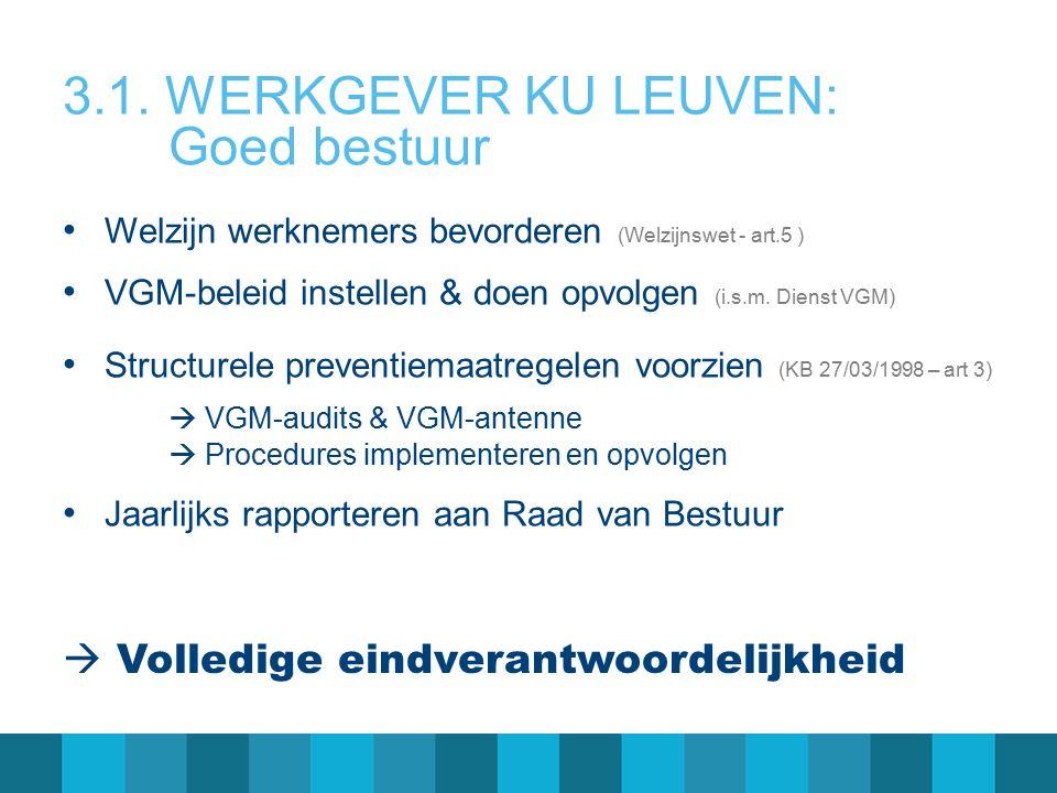Informatierecht over VGM-beleidsbeslissingen Adviesplicht over VGM-beleidsbeslissingen Voorstellen formuleren om welzijn te bevorderen * https://admin.kuleuven.be/raden/cpbw.html 3.6.
