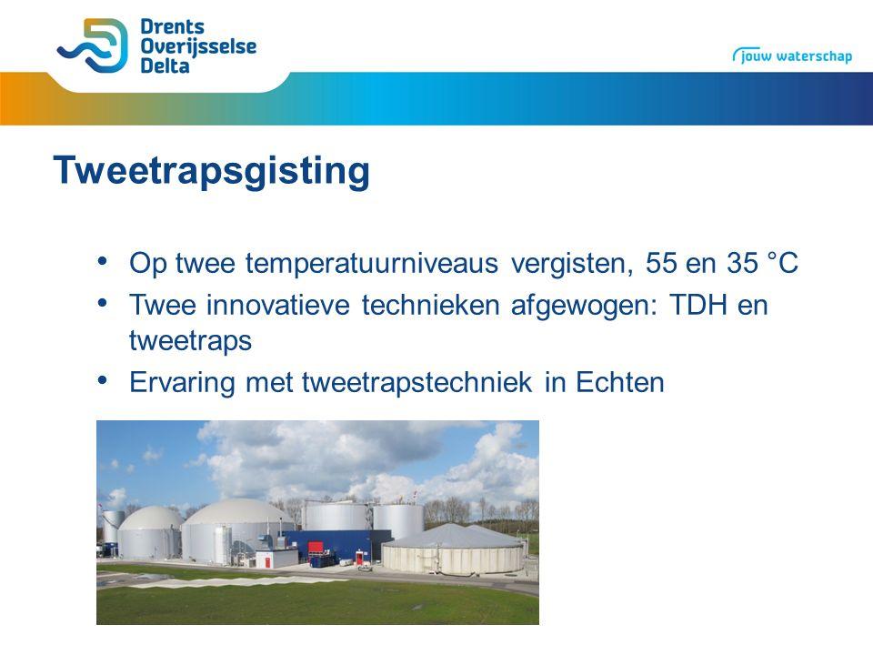 Tweetrapsgisting Op twee temperatuurniveaus vergisten, 55 en 35 °C Twee innovatieve technieken afgewogen: TDH en tweetraps Ervaring met tweetrapstechniek in Echten
