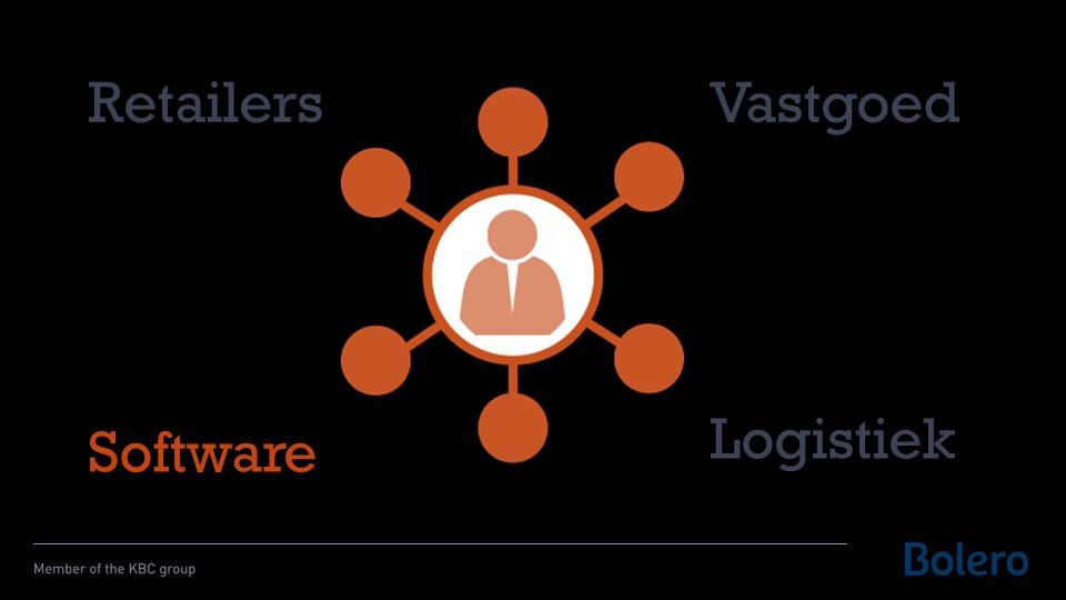 Software RetailersVastgoed Logistiek