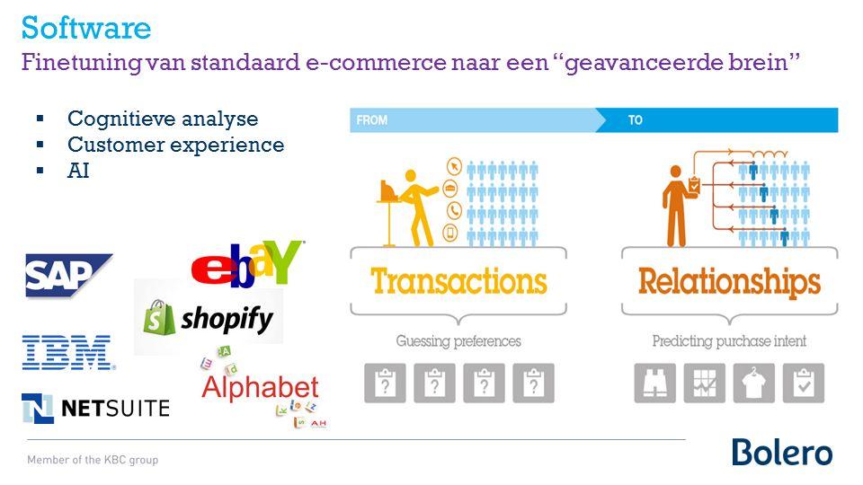 Software Finetuning van standaard e-commerce naar een geavanceerde brein  Cognitieve analyse  Customer experience  AI