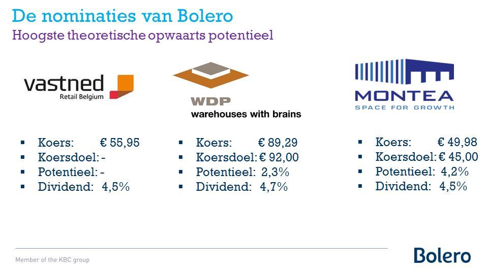 De nominaties van Bolero Hoogste theoretische opwaarts potentieel  Koers: € 55,95  Koersdoel: -  Potentieel: -  Dividend: 4,5%  Koers: € 89,29  Koersdoel: € 92,00  Potentieel: 2,3%  Dividend: 4,7%  Koers: € 49,98  Koersdoel: € 45,00  Potentieel: 4,2%  Dividend: 4,5%