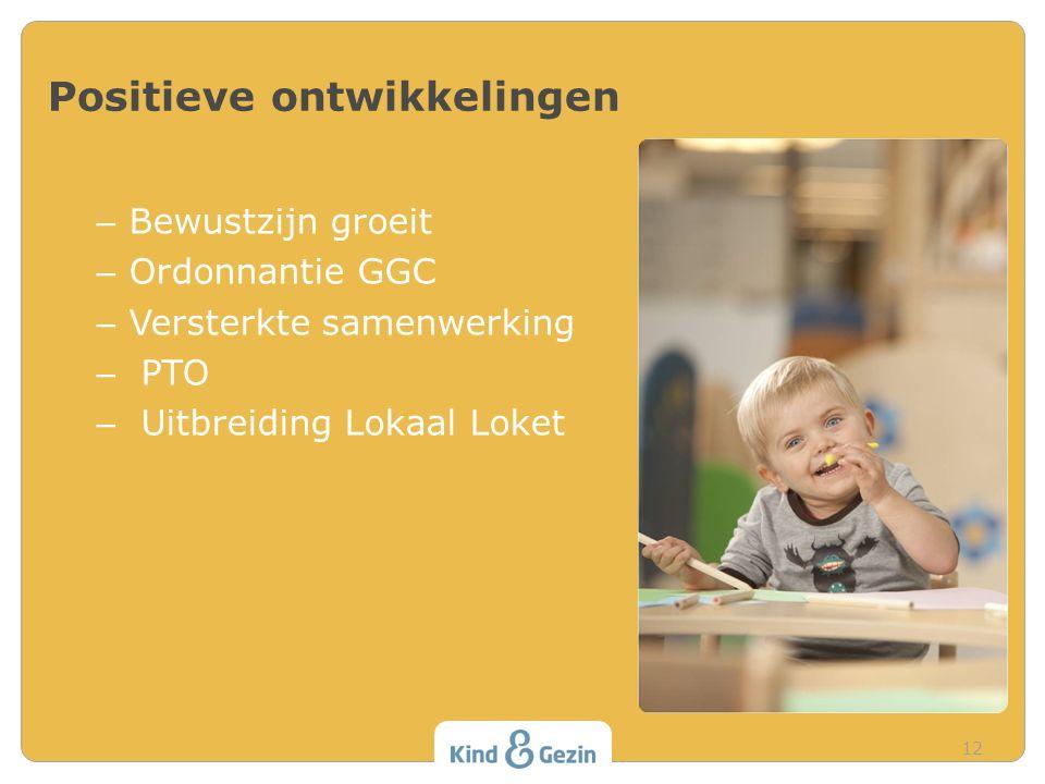 – Bewustzijn groeit – Ordonnantie GGC – Versterkte samenwerking – PTO – Uitbreiding Lokaal Loket Positieve ontwikkelingen 12