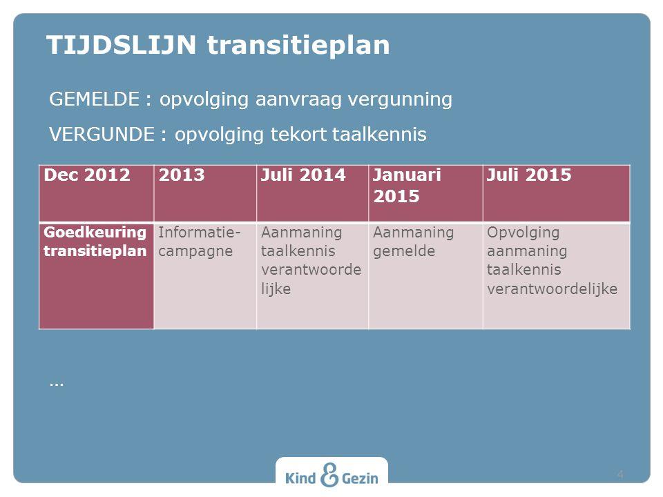 GEMELDE : opvolging aanvraag vergunning VERGUNDE : opvolging tekort taalkennis … TIJDSLIJN transitieplan 4 Dec 20122013Juli 2014 Januari 2015 Juli 201