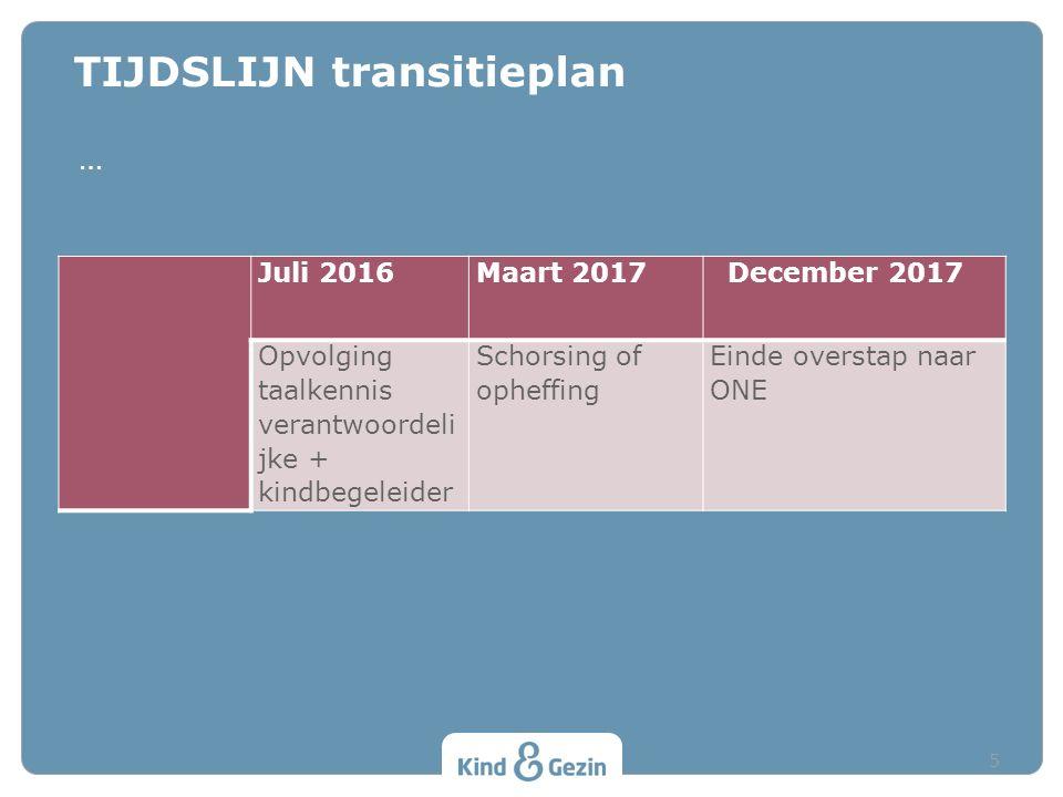 TRANSITIE BRUSSEL EVOLUTIE IN CIJFERS 6